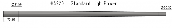 Standard High Power