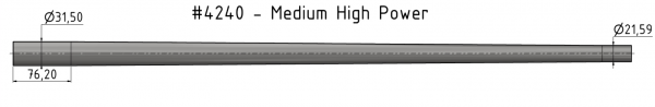 Medium High Power